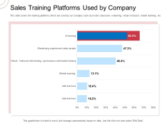Indirect Channel Marketing Initiatives Sales Training Platforms Used By Company Microsoft PDF