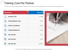 Indirect Channel Marketing Initiatives Training Cost Per Partner Inspiration PDF