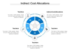 Indirect Cost Allocations Ppt PowerPoint Presentation Show Styles Cpb