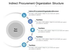 Indirect Procurement Organization Structure Ppt PowerPoint Presentation Model Format Cpb