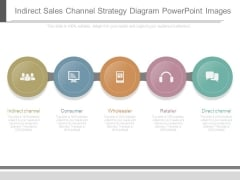 Indirect Sales Channel Strategy Diagram Powerpoint Images