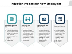 Induction Process For New Employees Ppt PowerPoint Presentation Gallery Format PDF