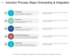 Induction Process Steps Onboarding And Integration Ppt PowerPoint Presentation Portfolio Summary