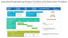 Industrial Engineering Project Outline With Execution Timeline Ppt Ideas Design Templates PDF