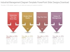 Industrial Management Diagram Template Powerpoint Slide Designs Download