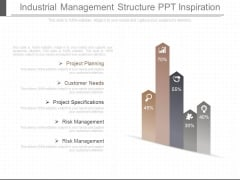 Industrial Management Structure Ppt Inspiration