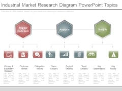Industrial Market Research Diagram Powerpoint Topics