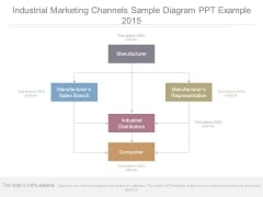 Industrial Marketing Channels Sample Diagram Ppt Example 2015