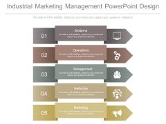 Industrial Marketing Management Powerpoint Design