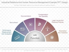 Industrial Relations And Human Resource Management Example Ppt Design