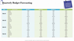 Industry Analysis Of Real Estate And Construction Sector Quarterly Budget Forecasting Background PDF