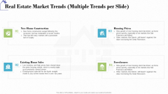 Industry Analysis Of Real Estate And Construction Sector Real Estate Market Trends Multiple Trends Per Slide Portrait PDF