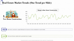 Industry Analysis Of Real Estate And Construction Sector Real Estate Market Trends One Trend Per Slide Construction Download PDF