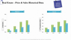 Industry Analysis Of Real Estate And Construction Sector Real Estate Price And Sales Historical Data Diagrams PDF