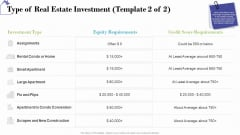 Industry Analysis Of Real Estate And Construction Sector Type Of Real Estate Investment Aids Structure PDF