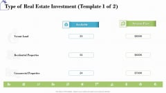 Industry Analysis Of Real Estate And Construction Sector Type Of Real Estate Investment Average Diagrams PDF