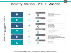 Industry Analysis Pestel Analysis Ppt PowerPoint Presentation Professional Deck