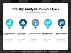 Industry Analysis Porters 5 Force Ppt PowerPoint Presentation Styles Slides