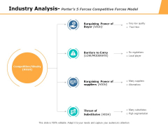 Industry Analysis Porters 5 Forces Competitive Forces Model Ppt PowerPoint Presentation Ideas Layout