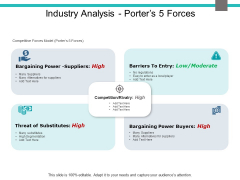 Industry Analysis Porters 5 Forces Ppt PowerPoint Presentation Infographics Graphics