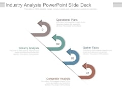 Industry Analysis Powerpoint Slide Deck