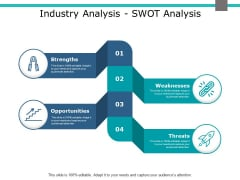 Industry Analysis Swot Analysis Ppt PowerPoint Presentation Portfolio Background Designs