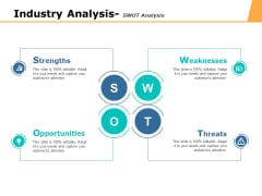 Industry Analysis Swot Analysis Ppt PowerPoint Presentation Summary Example