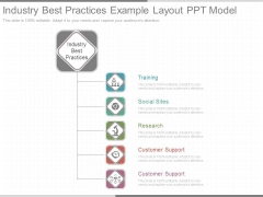 Industry Best Practices Example Layout Ppt Model