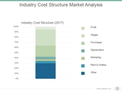 Industry Cost Structure Market Analysis Ppt PowerPoint Presentation Deck