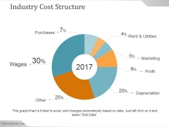 Industry Cost Structure Ppt PowerPoint Presentation Ideas