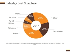 Industry Cost Structure Template 1 Ppt PowerPoint Presentation Guidelines