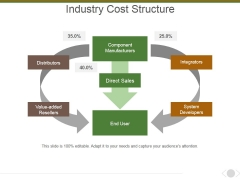 Industry Cost Structure Template 2 Ppt PowerPoint Presentation Ideas Slides
