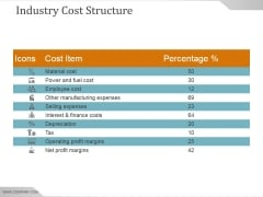 Industry Cost Structure Template Ppt PowerPoint Presentation Tips