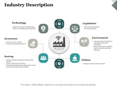 Industry Description Ppt PowerPoint Presentation Infographic Template Summary