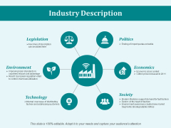 Industry Description Ppt PowerPoint Presentation Show Deck