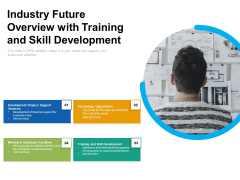 Industry Future Overview With Training And Skill Development Ppt PowerPoint Presentation Model Graphics Design PDF