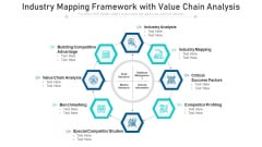 Industry Mapping Framework With Value Chain Analysis Ppt PowerPoint Presentation Gallery Clipart PDF