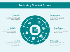 Industry Market Share Ppt PowerPoint Presentation Pictures Format
