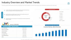 Industry Overview And Market Trends Formats PDF