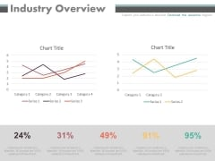 Industry Overview Percentage Chart Ppt Slides