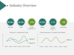 Industry Overview Template 1 Ppt PowerPoint Presentation Deck