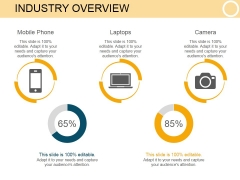 Industry Overview Template 2 Ppt PowerPoint Presentation Tips