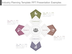 Industry Planning Template Ppt Presentation Examples