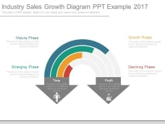 Industry Sales Growth Diagram Ppt Example 2017