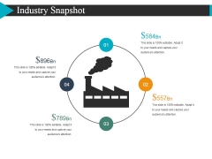 Industry Snapshot Template 1 Ppt Powerpoint Presentation Gallery Microsoft