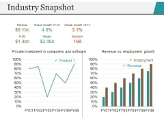 Industry Snapshot Template 1 Ppt PowerPoint Presentation Professional Design Inspiration