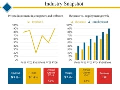 Industry Snapshot Template 2 Ppt PowerPoint Presentation Layouts Examples