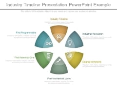 Industry Timeline Presentation Powerpoint Example