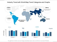 Industry Trend With World Map Trend Categories And Graphs Ppt PowerPoint Presentation Gallery Example Topics