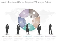 Industry Trends And Market Research Ppt Images Gallery